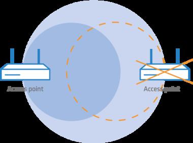 scenario adaptive transmission power